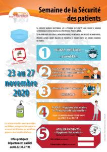 affiche semaine sécurité des patients pour les PRO